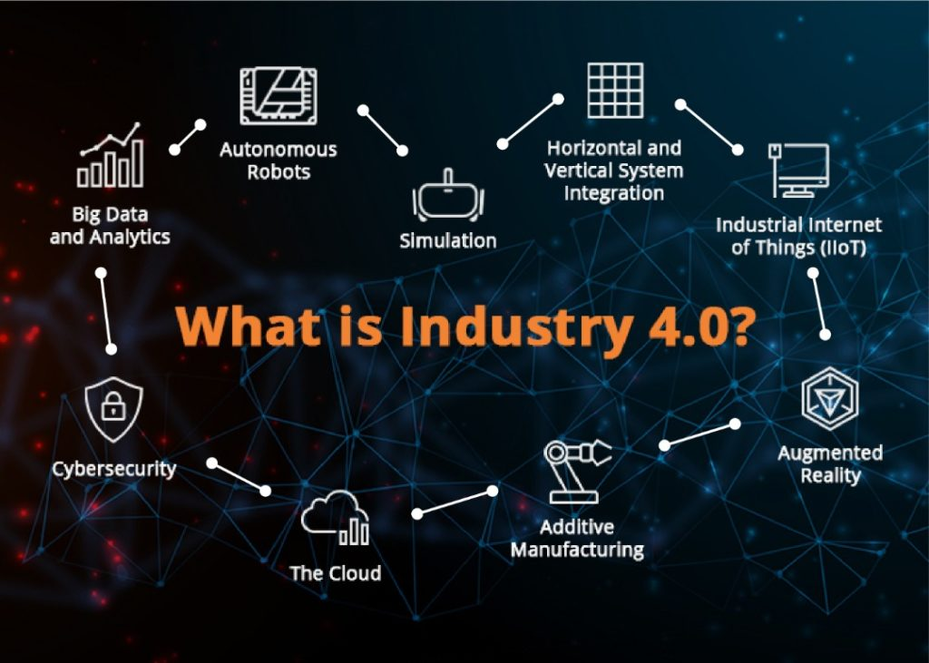 in4 - Heading To Industry 4.0